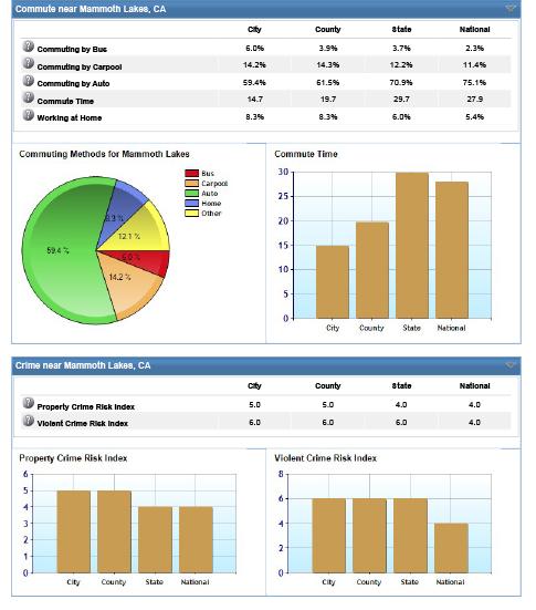 MammothLakesAreaInfo.pdf-11