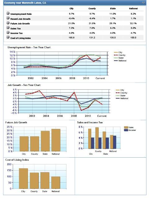 MammothLakesAreaInfo.pdf-6