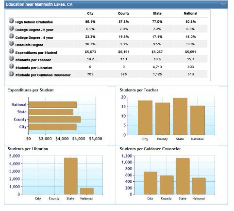 MammothLakesAreaInfo.pdf-7