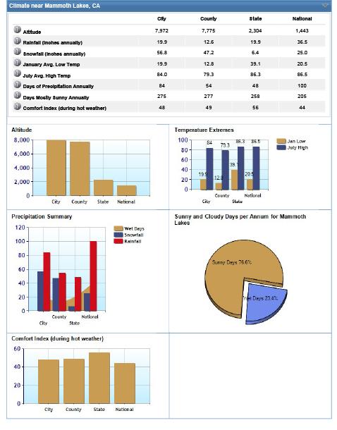 MammothLakesAreaInfo.pdf-9