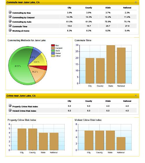 June Lake Area Info.pdf-11