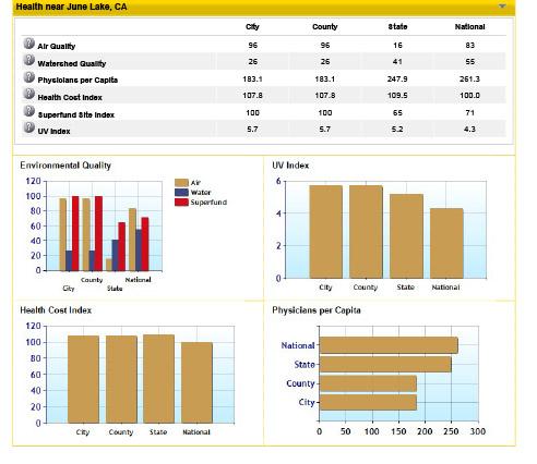 June Lake Area Info.pdf-12