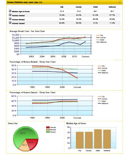 June Lake Area Info.pdf-2