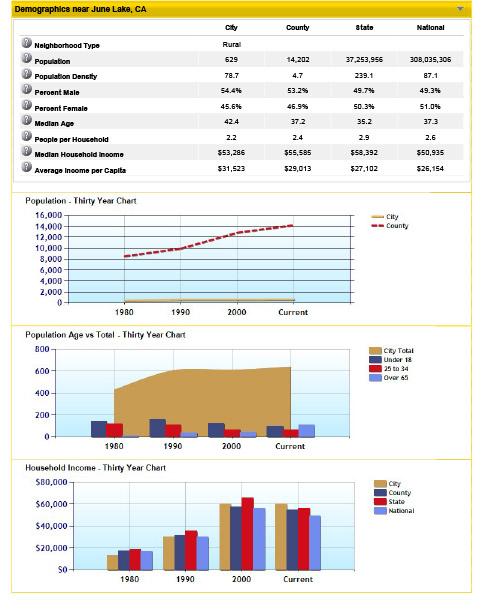 June Lake Area Info.pdf-3