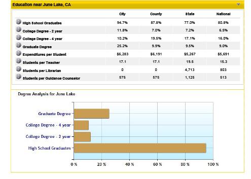 June Lake Area Info.pdf-5