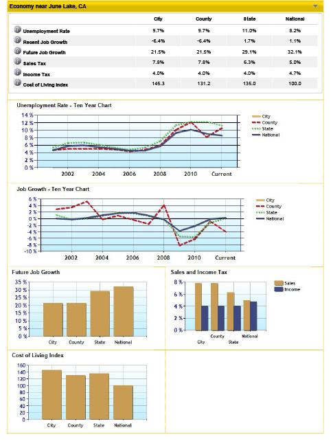 June Lake Area Info.pdf-6