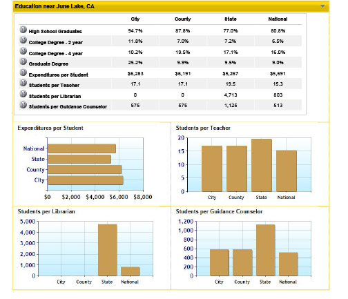 June Lake Area Info.pdf-7