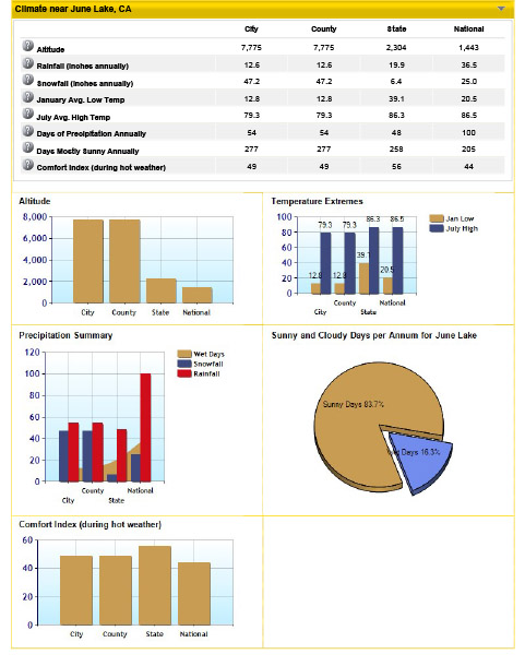 June Lake Area Info.pdf-9