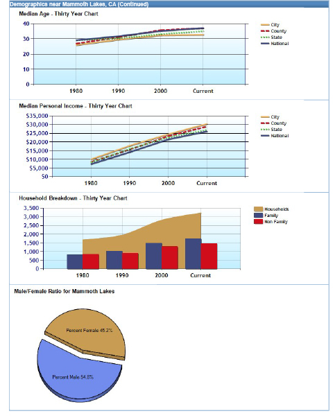 MammothLakesAreaInfo.pdf-4